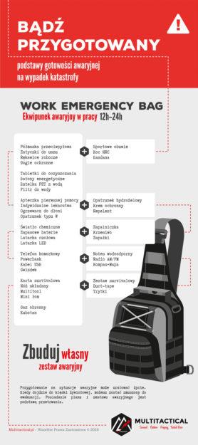 Multitactical.pl - Survival Outdoor Prepping Tactical Gear - Work Emergency Bag - Bądź przygotowany - Urban Survival - Przetrwanie w mieście